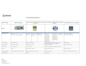 Calaméo - Data Logger Selection Chart Vacker Dubai Uae