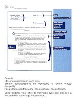schéma de lettre de motivation Calaméo   La Lettre De Motivation Schéma schéma de lettre de motivation