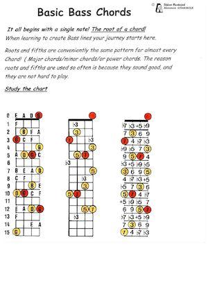 Calamo Basic Bass Chord Patterns G Type
