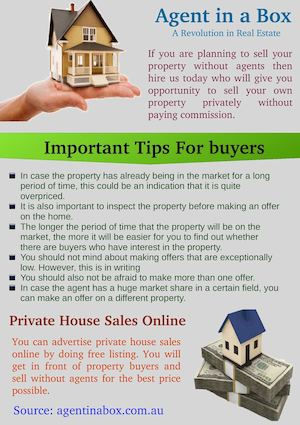 sell house online free