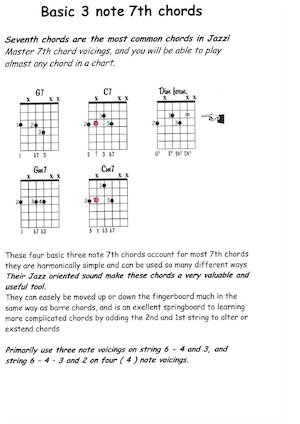 TECHNIQUES et MUSIQUES, IMPROVISATION pour GUITARE. 5 doigts main droite (6, 7 & 8 strings) Large