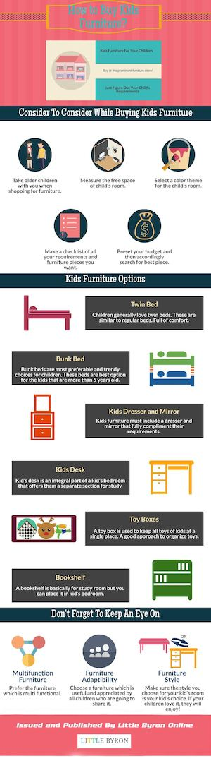 Calaméo - How To Buy Children's Furniture Online