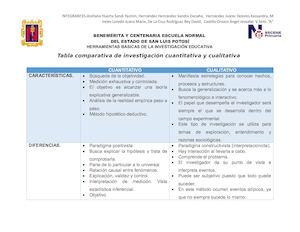 Calameo Cuadro Comparativo Entre Investigacion Cuantitativa Y