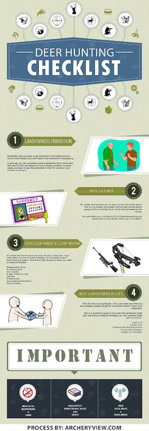 Deer Hunting Checklist Infographic By Archeryview