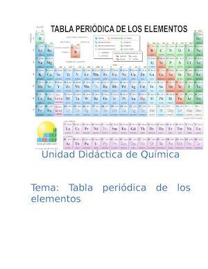 Calamo unidad didctica tabla peridica de los elementos unidad didctica tabla peridica de los elementos urtaz Image collections