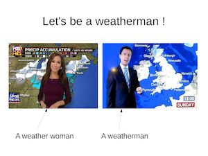 My Weather Slideshow