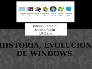Historia y evolución de windows