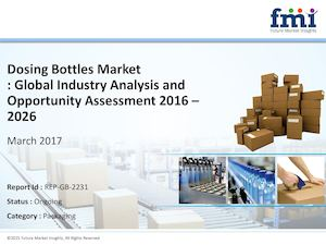 Dosing Bottles Market to Witness Steady Growth During the Forecast Period 2016-2026