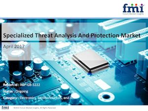 Specialized Threat Analysis And Protection Market Revenue and Value Chain 2017-2027