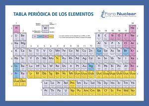 Calamo que es la tabla periodica mendeleiev que es la tabla periodica mendeleiev urtaz Images