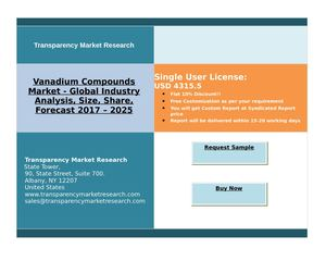 Vanadium Compounds Market Analysis 2025
