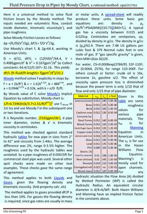 Calamo fluid friction losses by moodys method rev2 fluid friction losses by moodys method rev2 ccuart Images
