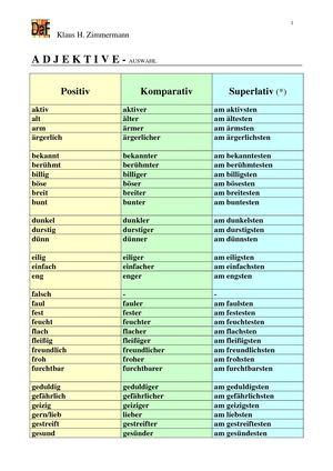 Calaméo - Adjektive, Klaus H. Zimmermann
