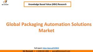 Global Packaging Automation Solutions Market Growth