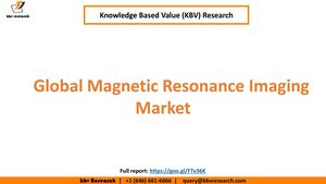 Global Magnetic Resonance Imaging Market Growth