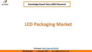Led Packaging Market Growth