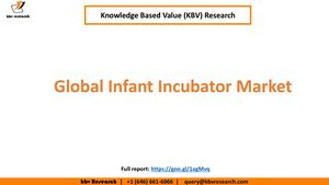 Global Infant Incubator Market Growth