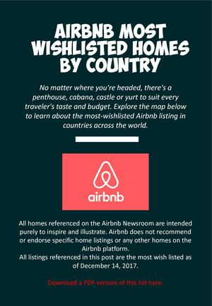 2017 Airbnb Most Wishlisted Homes By Country