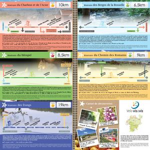 Brochure Pistes Cyclables