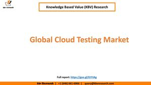 Global Cloud Testing Market Growth
