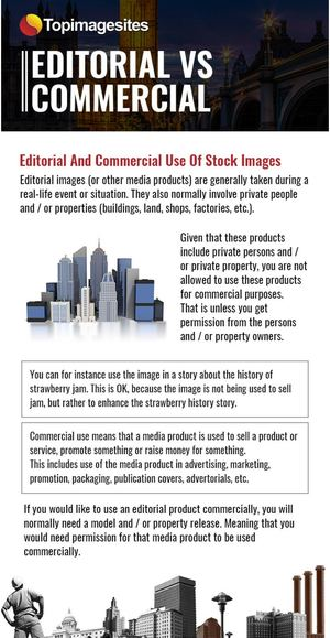 What is editorial and commercial images