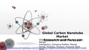 Carbon Nanotube Markets