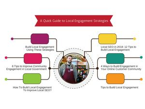 A Quick Guide To Local Engagement Strategies