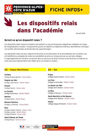 Liste Dispositifs Relais