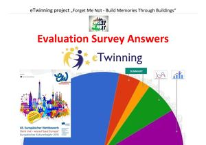 Evaluation Survey Answers