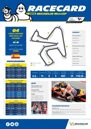 IT - 2018 Gran Premio Red Bull de España - Racecard