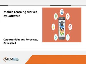 Mobile Learning Market By Software