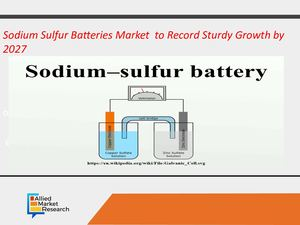 Sodium Sulfur Batteries Market