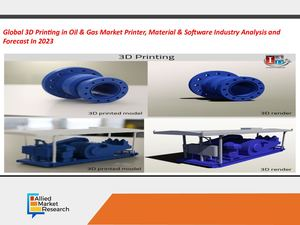 3D Printing In Oil & Gas Market