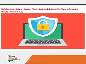 Antivirus Software Package Market
