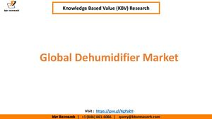 Global Dehumidifier Market