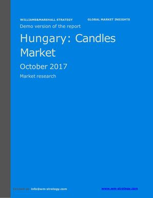 WMS Demo Hungary Candles Market October 2017