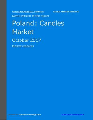WMS Demo Poland Candles Market October 2017