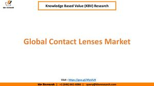 Global Contact Lenses Market