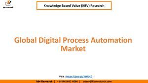 Global Digital Process Automation Market