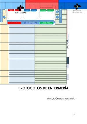 Protocolo de goteo de nitroglicerina para la hipertensión