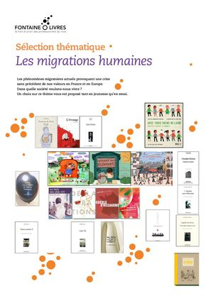 Migrations Humaines
