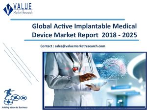 Active Implantable Medical Device Market Size, Industry Analysis Report 2018-2025 Globally
