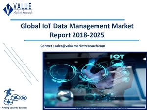IoT Data Management Market Size, Industry Analysis Report 2018-2025 Globally