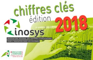 Inosys Memento Chiffres Cles 2018