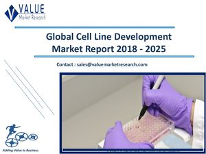 Cell Line Development Market Size, Industry Analysis Report 2018-2025 Globally