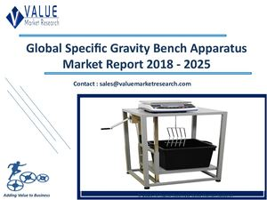 Specific Gravity Bench Apparatus Market Size, Industry Analysis Report 2018-2025 Globally