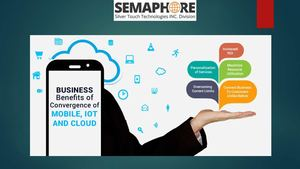 Business Benefits Of Convergence Of Mobile, Io T And Cloud
