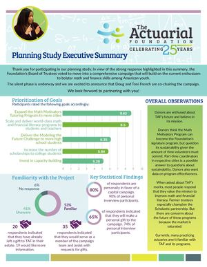 Actuarial Foundation Exec Study Version 1