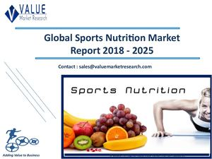 Sports Nutrition Market Size, Industry Analysis Report 2018-2025 Globally