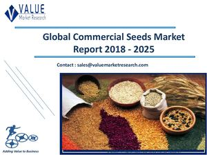Commercial Seeds Market Size, Industry Analysis Report 2018-2025 Globally